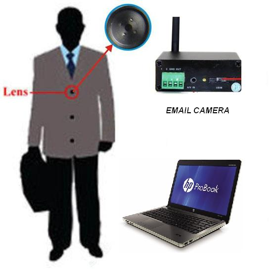 Spy E Mail Camera Device In Shivaji Park India